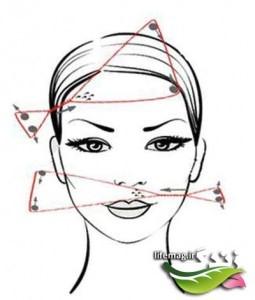 آموزش تصویری بند انداختن صورت