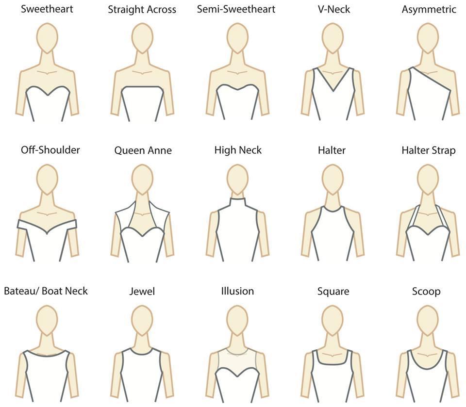 اصول انتخاب یقه ی لباس عروس