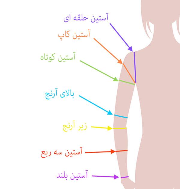 انواع آستین لباس زنانه
