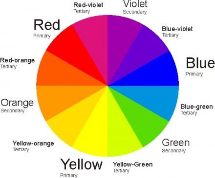 از رنگ ها و ست کردن آن ها بیشتر بدانید
