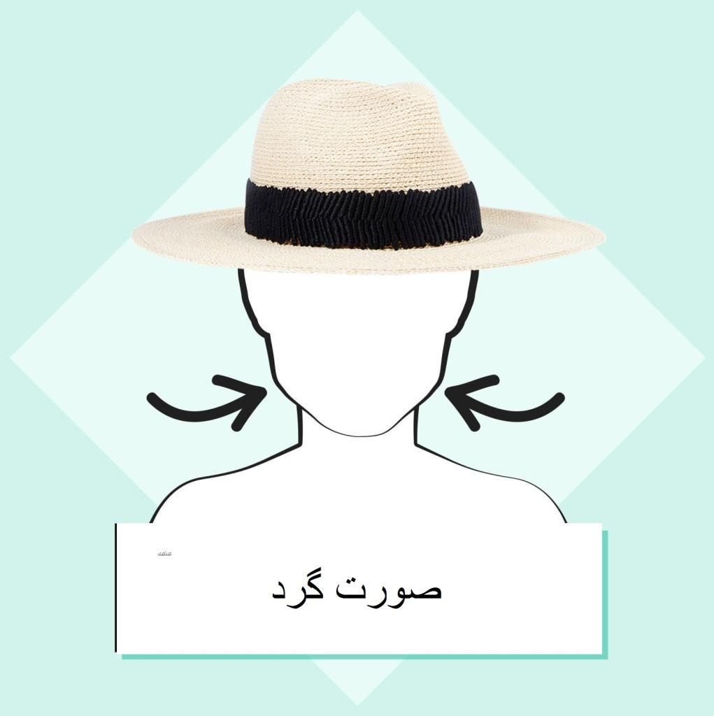 کلاه مناسب با فرم صورت شما