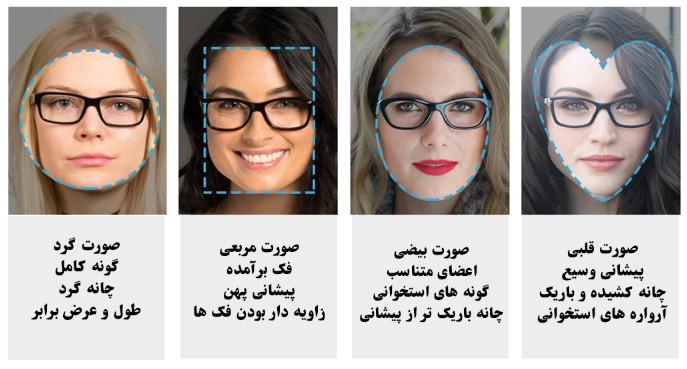 انتخاب صحیح عینک آفتابی