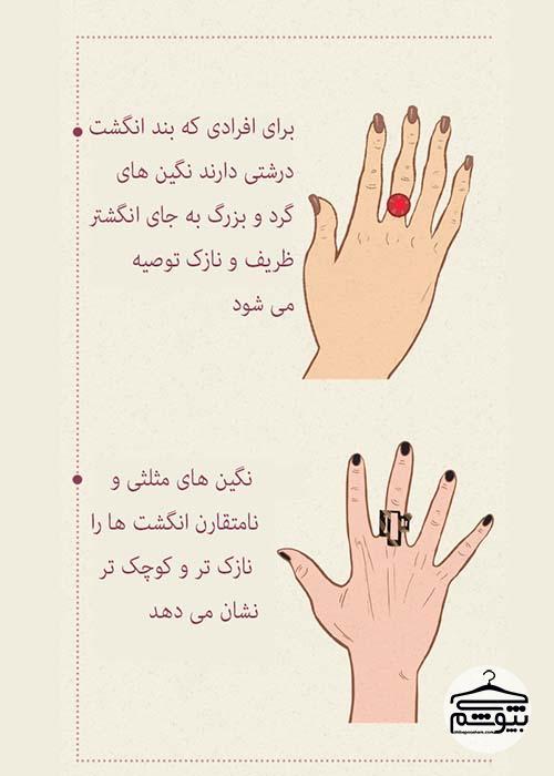 راهنمای تصویری استفاده صحیح از انگشتر