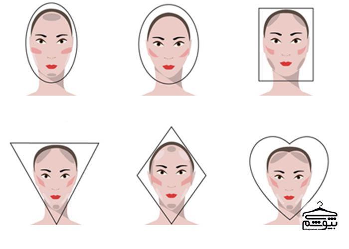 راهنمای آرایش چهره بر اساس فرم صورت