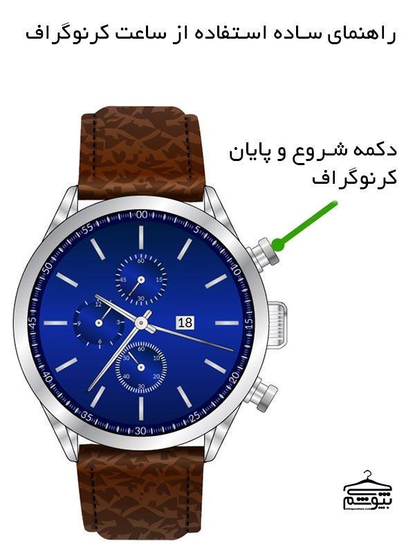 راهنمای ساده استفاده از ساعت کرنوگراف