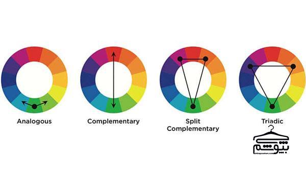 ترکیب رنگی