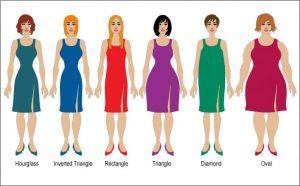 آیا میدانید که با هر اندامی، باید چه لباسی پوشید؟