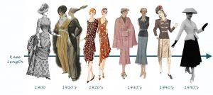 داستان تاریخ لباس زنان در صد سال اخیر، داستانی شگفتانگیز و طولانی!